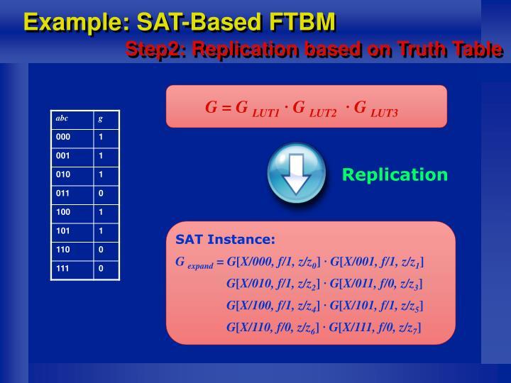 SAT Instance: