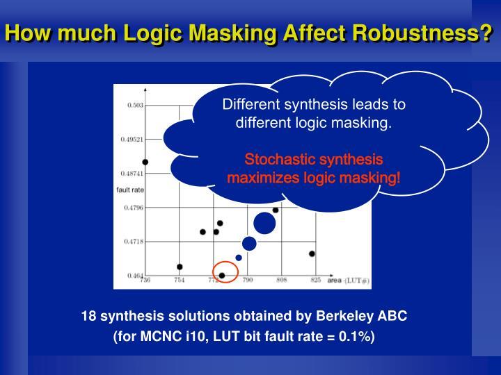 How much Logic Masking Affect Robustness?
