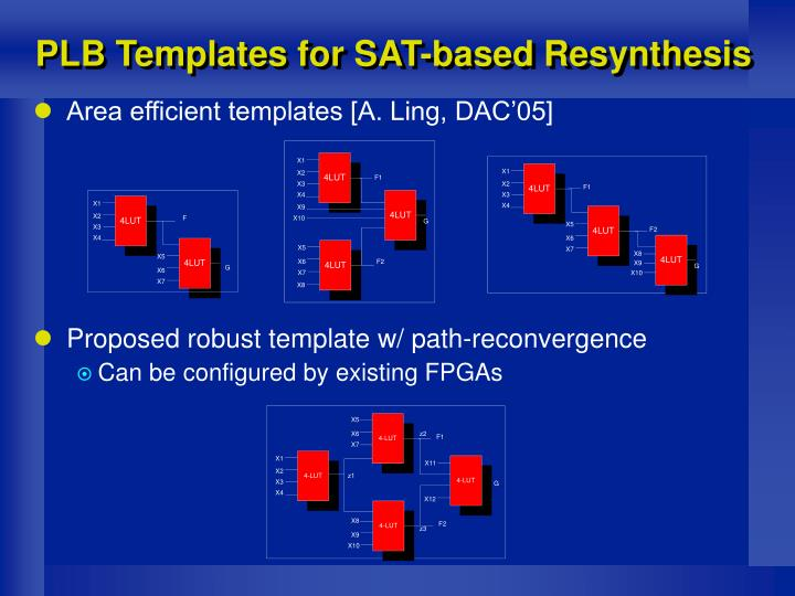 PLB Templates for SAT-based Resynthesis
