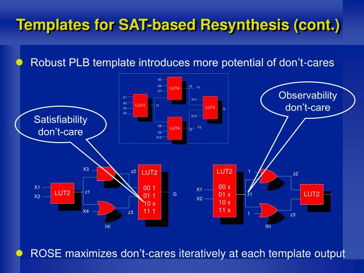 Templates for SAT-based Resynthesis (cont.)