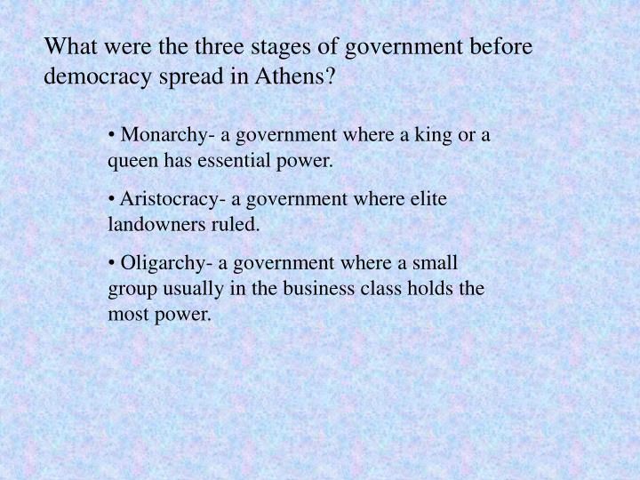 What were the three stages of government before democracy spread in Athens?