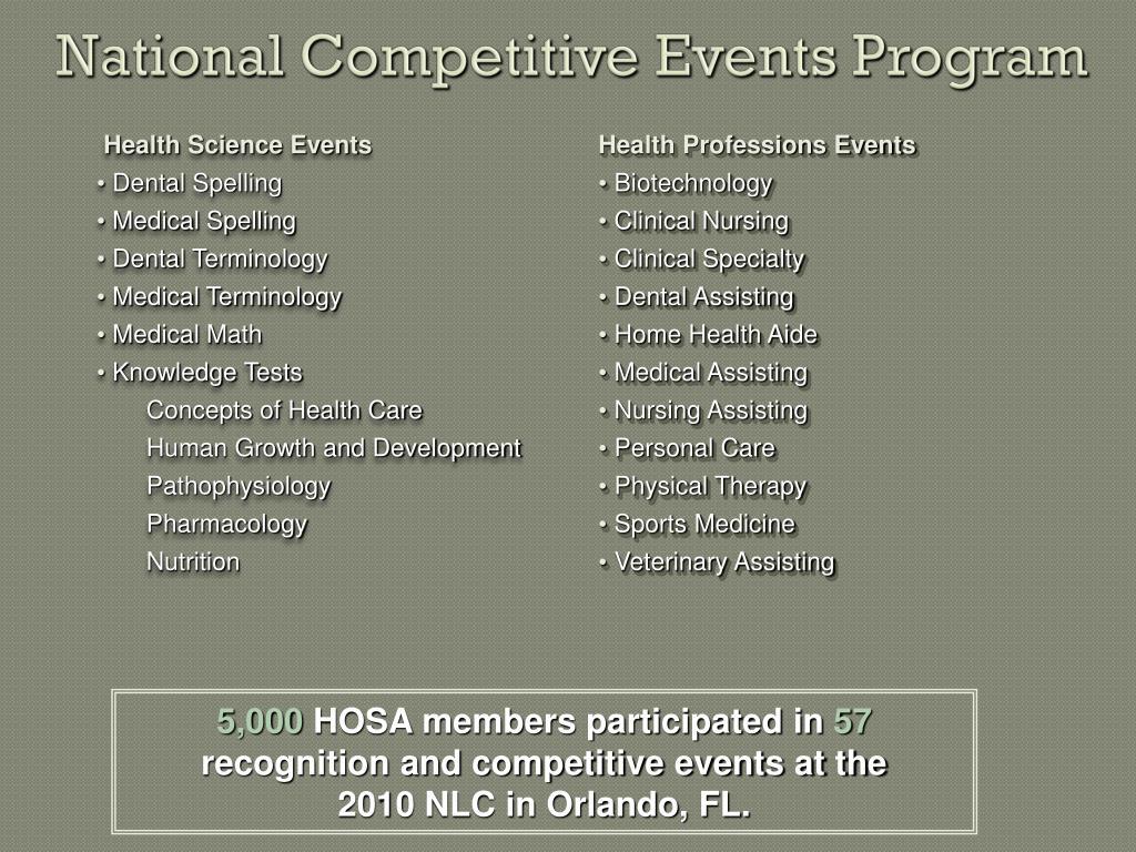 PPT - HOSA 101-The Basics PowerPoint Presentation - ID:3534732