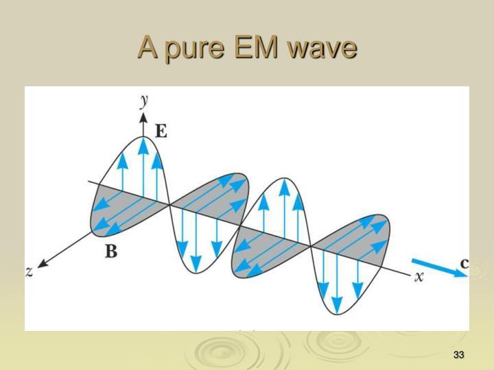 A pure EM wave