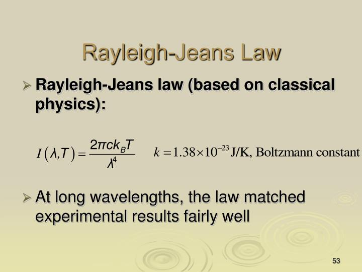 Rayleigh-Jeans Law