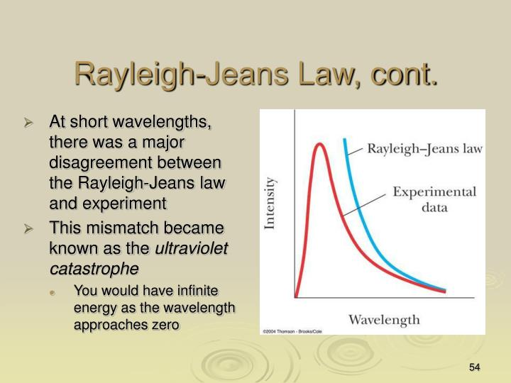 Rayleigh-Jeans Law, cont.