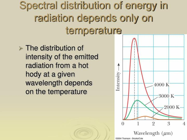 Spectral distribution of energy in radiation depends only on temperature