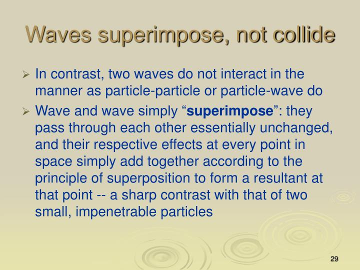 Waves superimpose, not collide