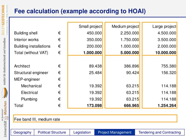 Fee calculation (example according to HOAI)