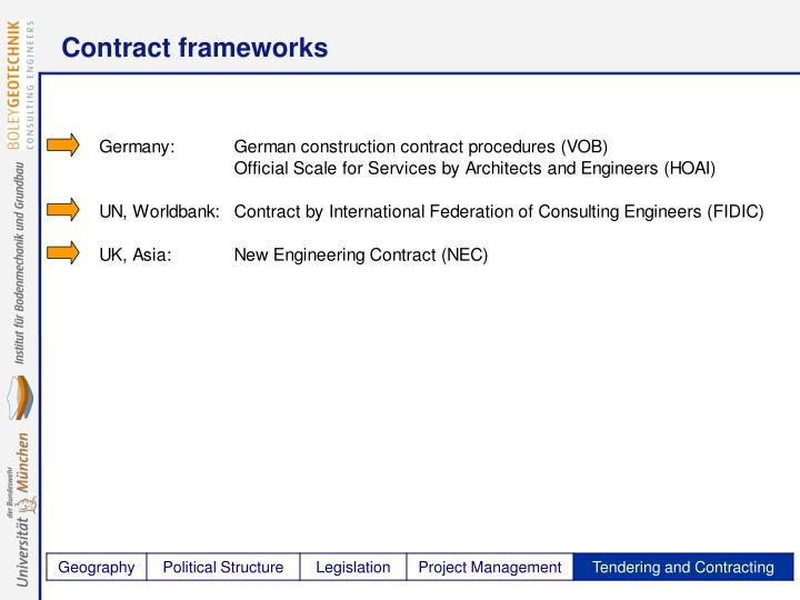 Contract frameworks