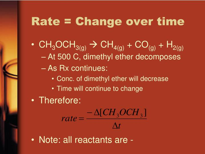 Rate = Change over time