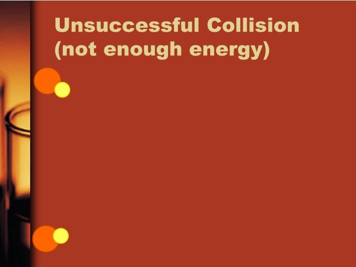Unsuccessful Collision (not enough energy)