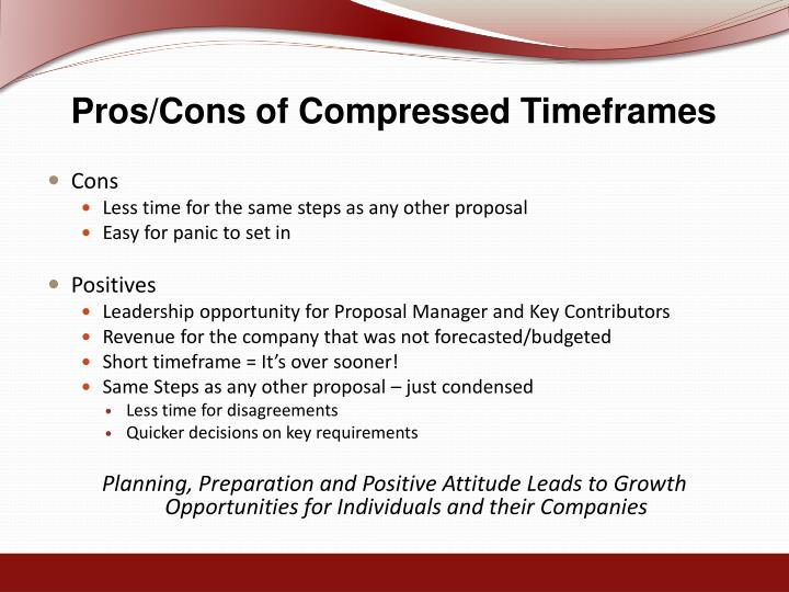 Pros/Cons of Compressed Timeframes