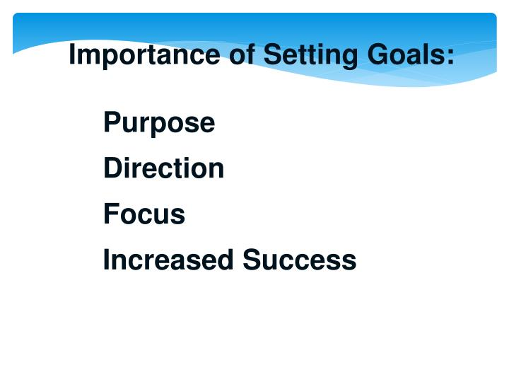 Importance of Setting Goals: