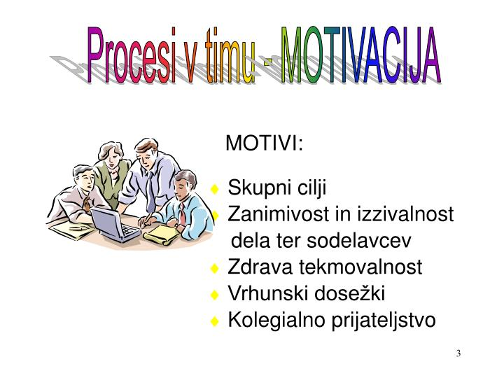 Procesi v timu - MOTIVACIJA