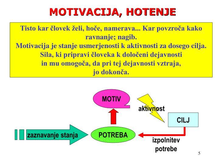 MOTIVACIJA, HOTENJE