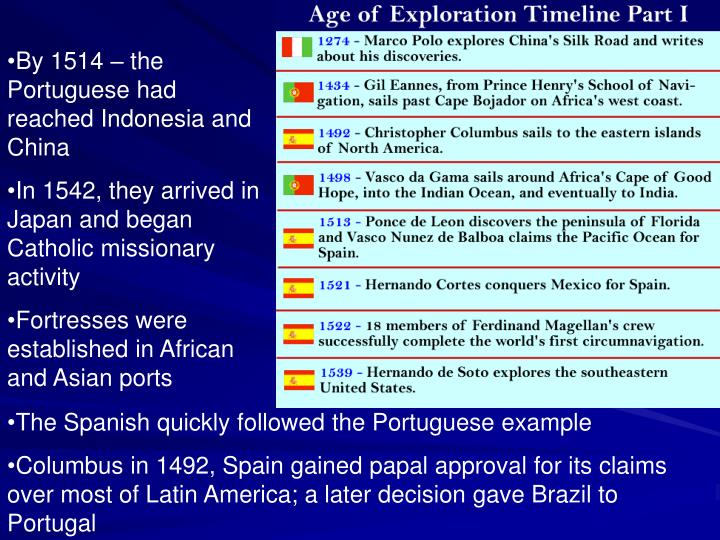 By 1514 – the Portuguese had reached Indonesia and China