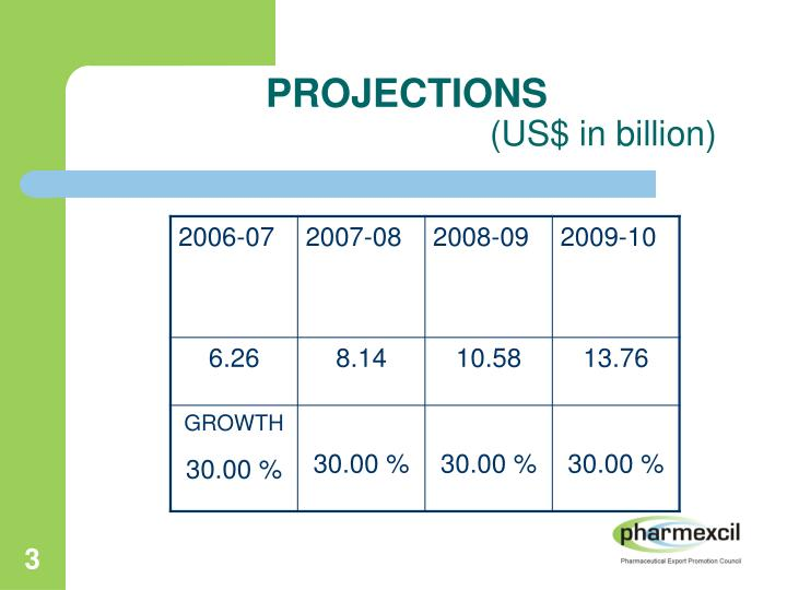 Projections us in billion