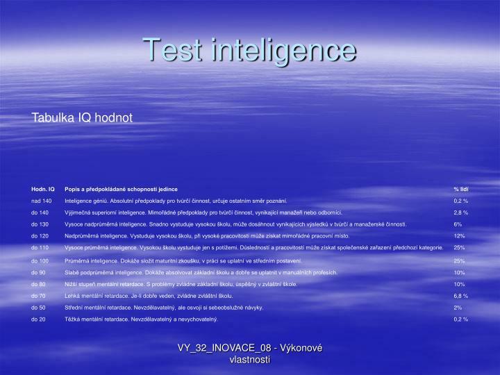 Test inteligence