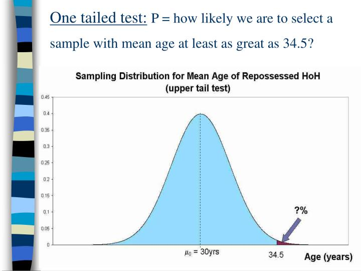 One tailed test: