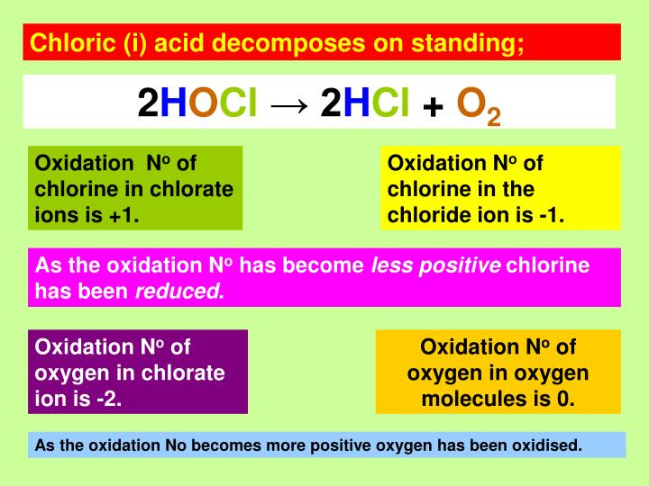Chloric (i) acid decomposes on standing;