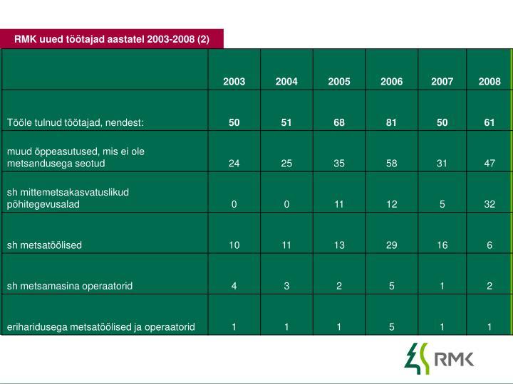 RMK uued töötajad aastatel 2003-2008 (2)