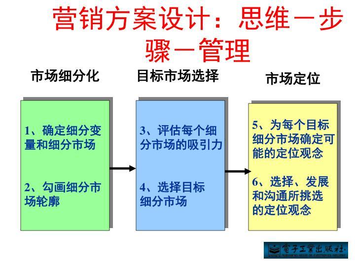 营销方案设计:思维-步骤-管理