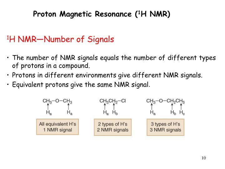 Proton Magnetic Resonance (