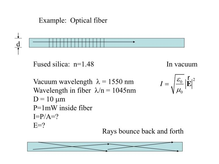 Example:  Optical fiber