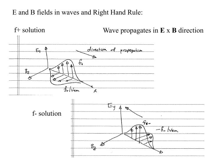 E and B fields in waves and Right Hand Rule: