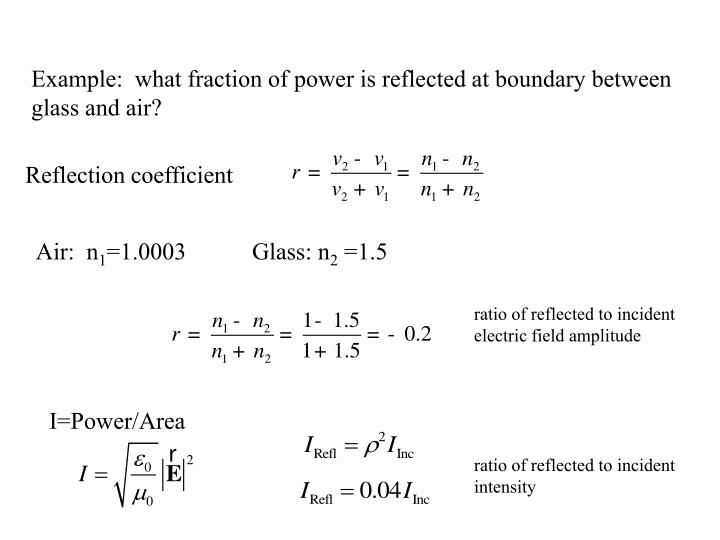 Example:  what fraction of power is reflected at boundary between glass and air?