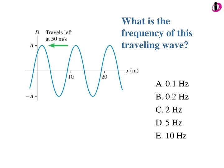 What is the frequency of this traveling wave?