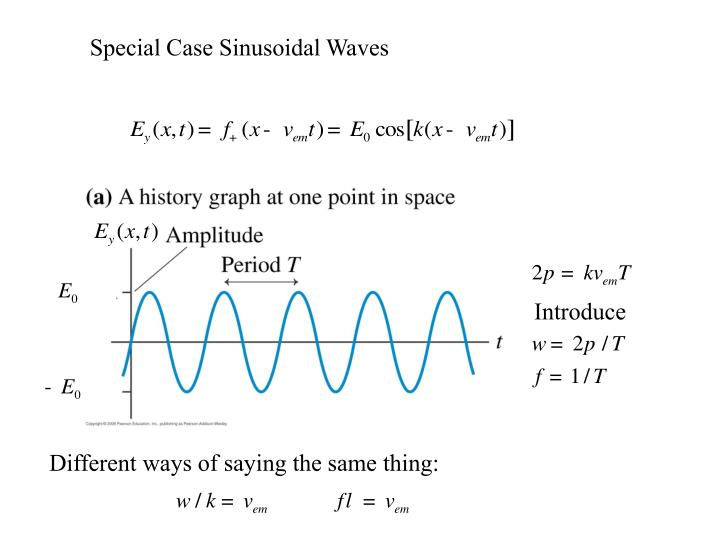 Special Case Sinusoidal Waves