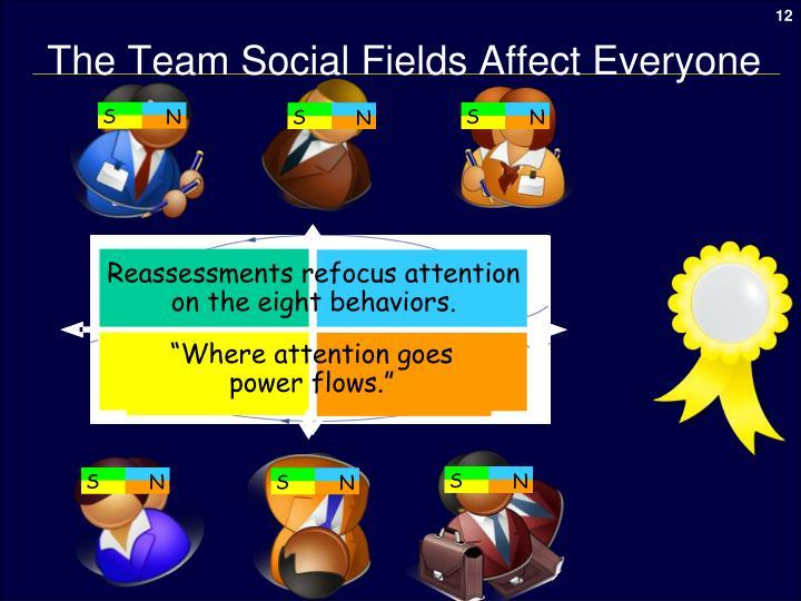 The Team Social Fields Affect Everyone