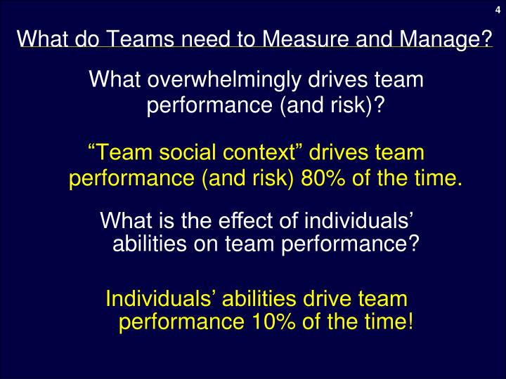 What do Teams need to Measure and Manage?