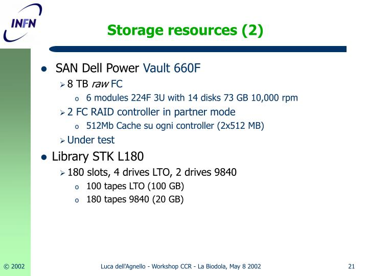 Storage resources (2)