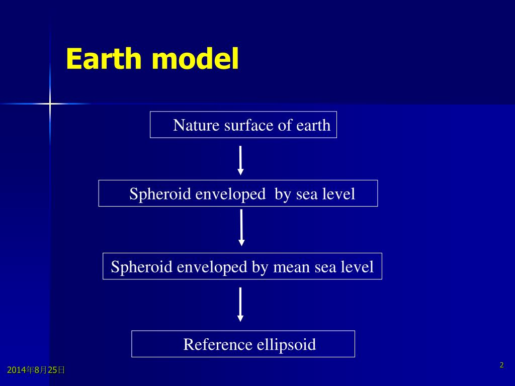PPT - Lecture 2 GIS GeoScience basic PowerPoint Presentation