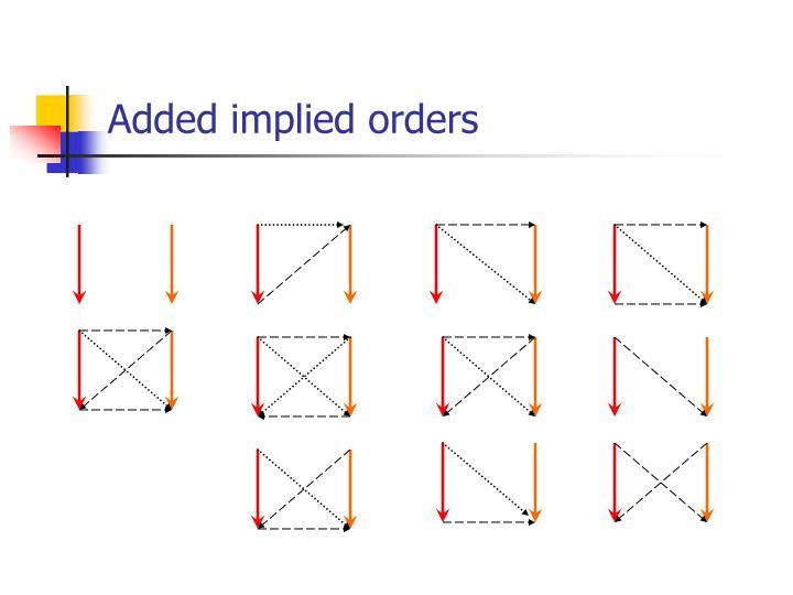 Added implied orders