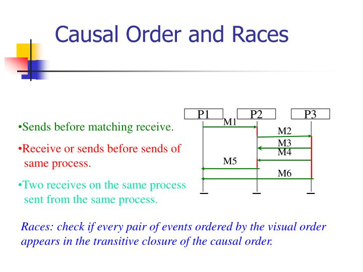 Causal Order and Races