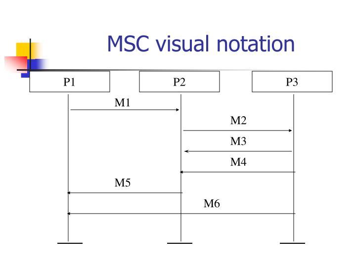 Msc visual notation