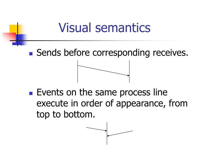 Visual semantics