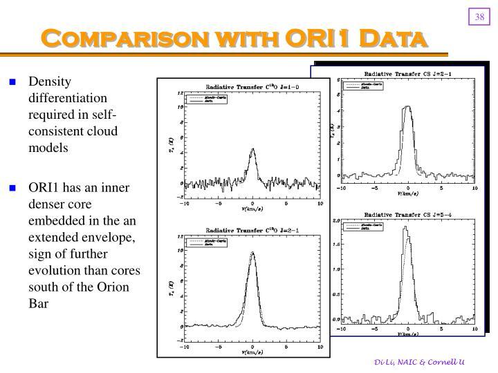Comparison with ORI1 Data