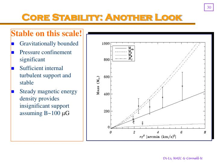 Core Stability: Another Look
