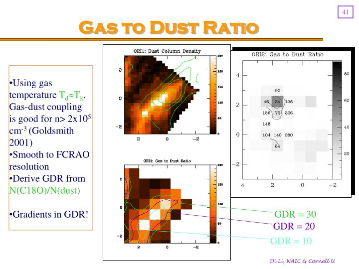 Gas to Dust Ratio