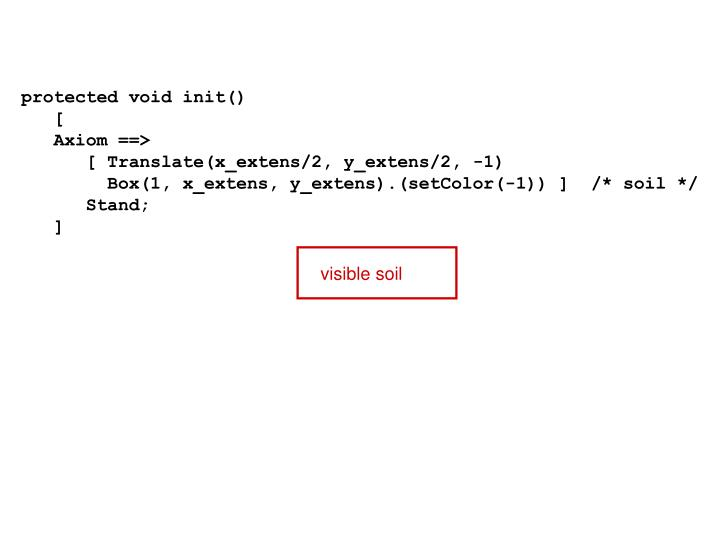protected void init()