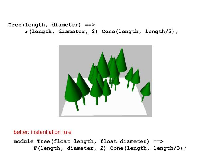 Tree(length, diameter) ==>
