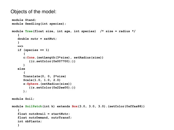 Objects of the model:
