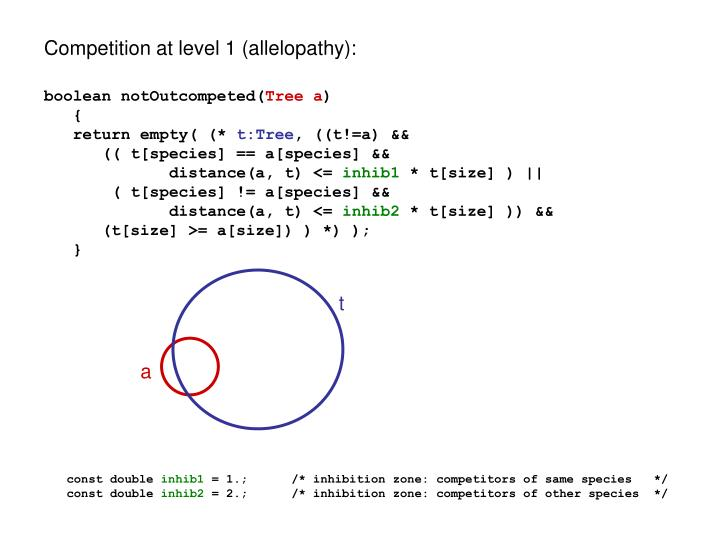 Competition at level 1 (allelopathy):