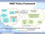 hnet policy framework