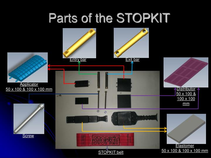 Parts of the STOPKIT