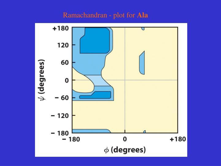 Ramachandran - plot for
